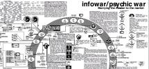 Bureau d étude infowar/psychic war
