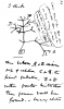 Charles Darwin, notebook